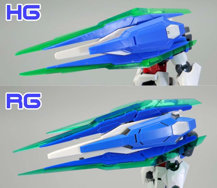 HGとRGダブルオークアンタの比較ガンプラレビュー画像です