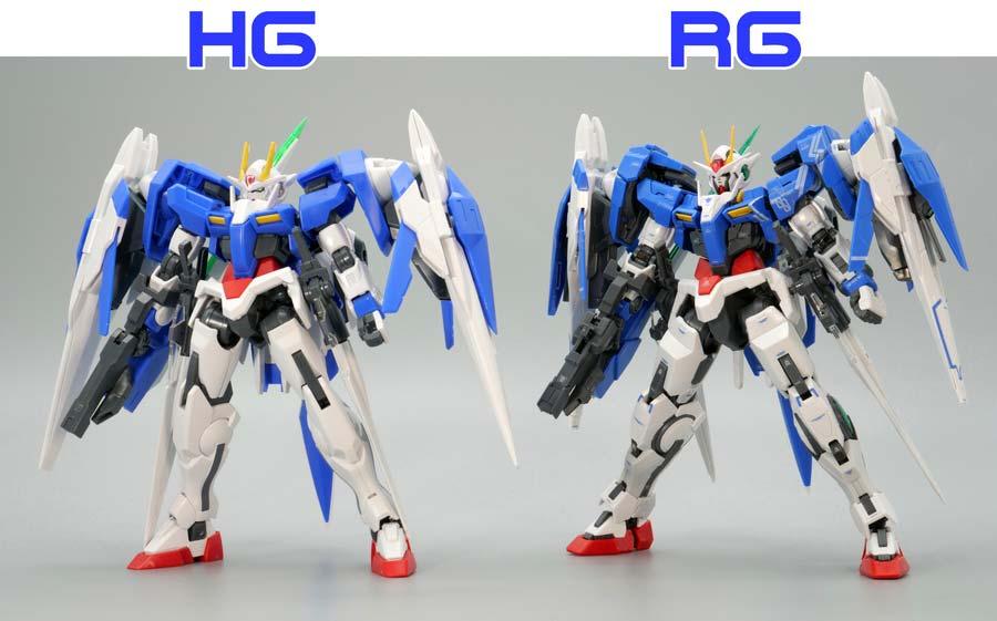 HGダブルオーライザー+GNソードIIIとRGの比較ガンプラレビュー画像です